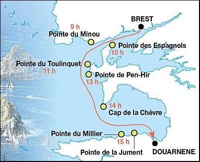 Brest 21016