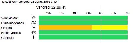 Rhône 22 juillet