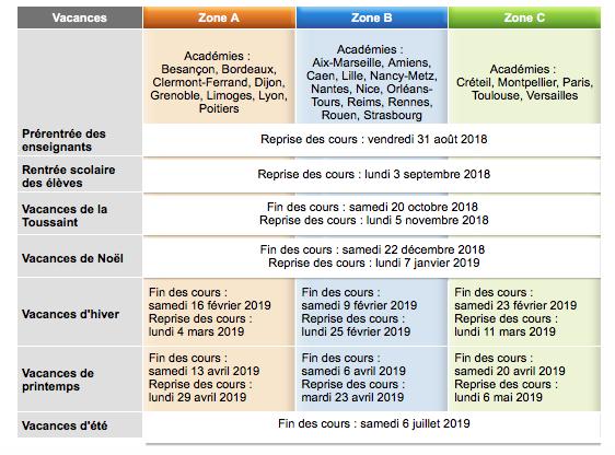 Calendrier Ramadan 2019 Montpellier.Le Nouveau Calendrier Scolaire Officiel 2018 2019lyon Saveurs